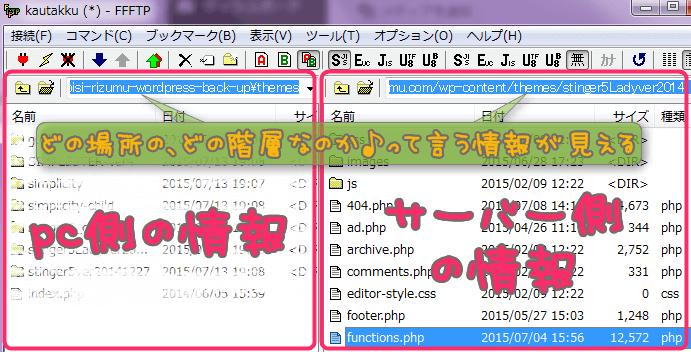 FFFTPのスクショ。PC側左とサーバー側右の情報と階層で場所が見えるって言う説明