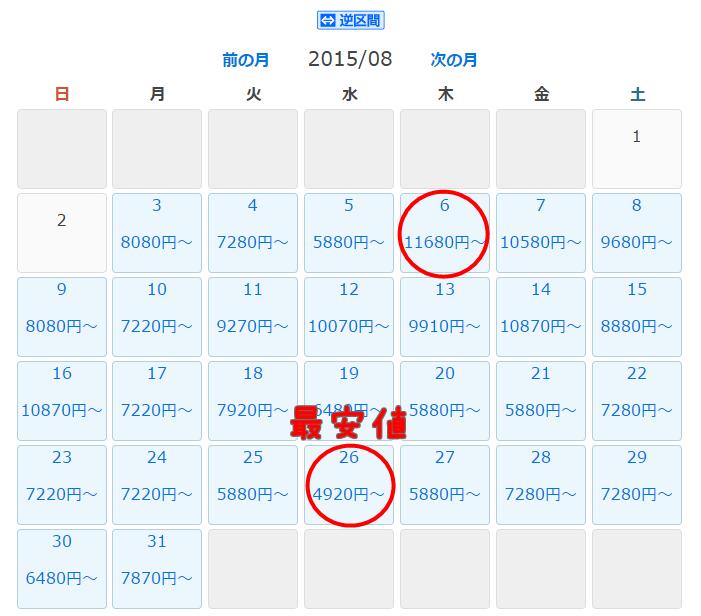 同一航路、格安航空券の価格比較