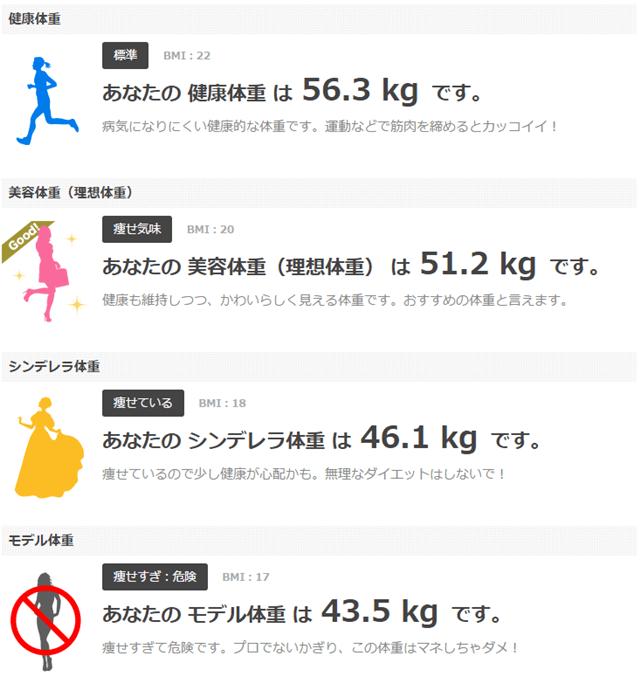 ダイエット理想体重・BMI計算|Diet Weight Checkerのスクショ