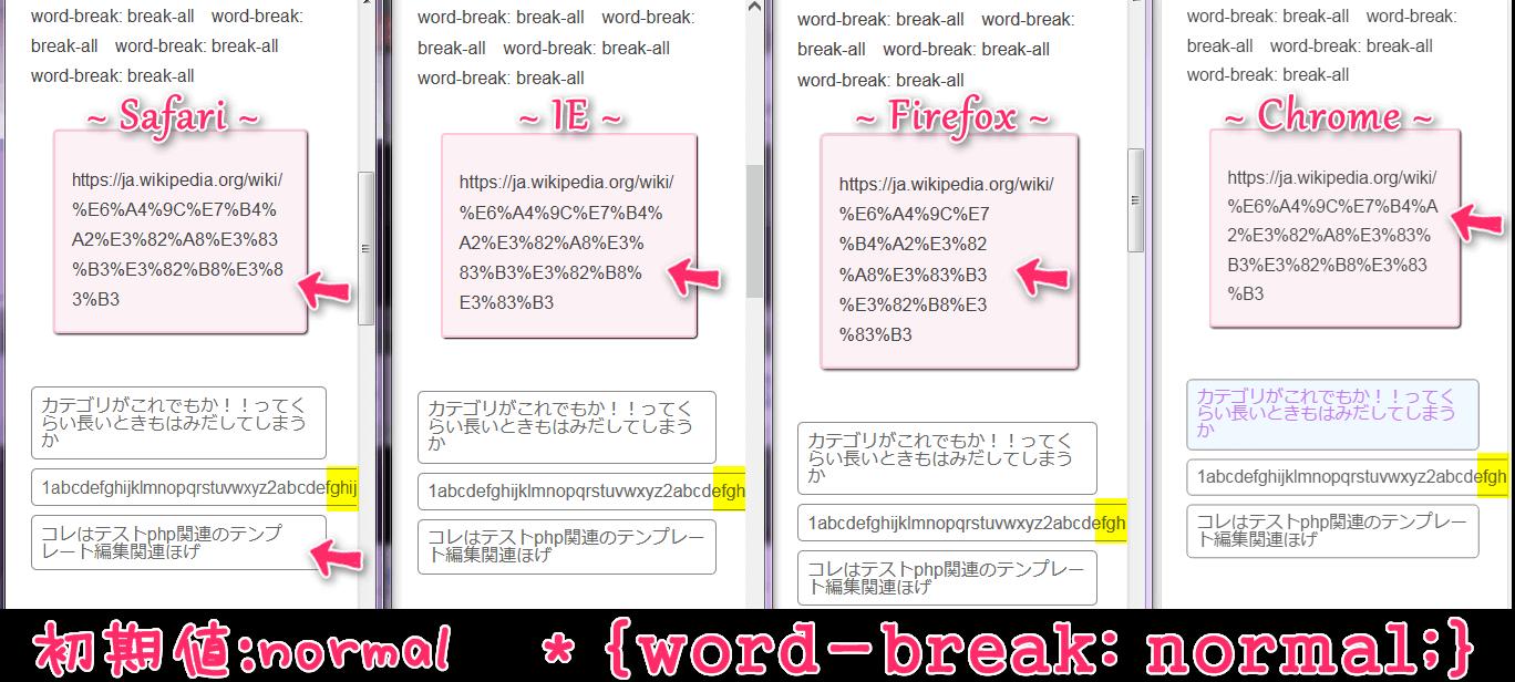* {word-wrap: break-word; word-break: normal;}