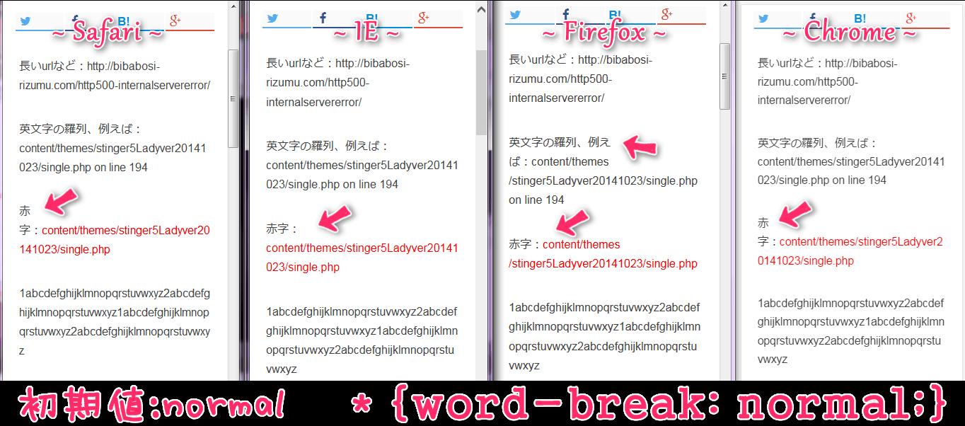 * { word-wrap: break-word; word-break: normal; }本文中ははみださない