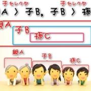 子セレクタのイメージ図