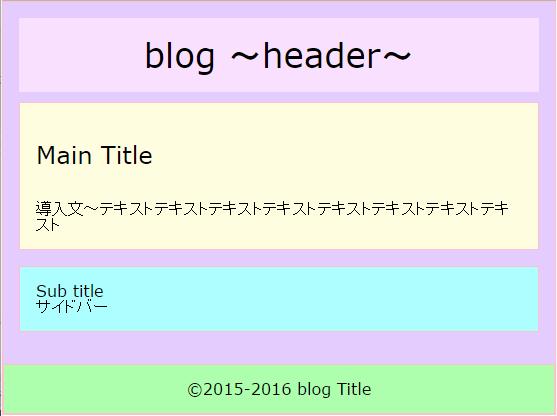 ブログが表示される順番